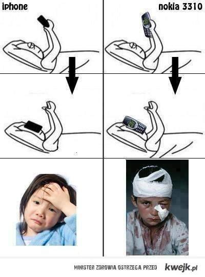 Bolesny telefon...