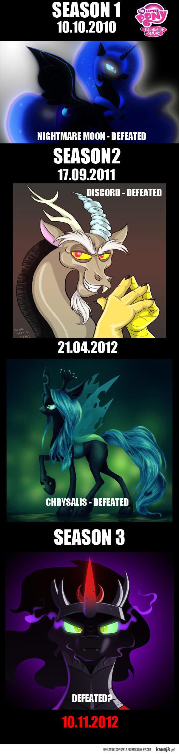 Season 3 My Little Pony