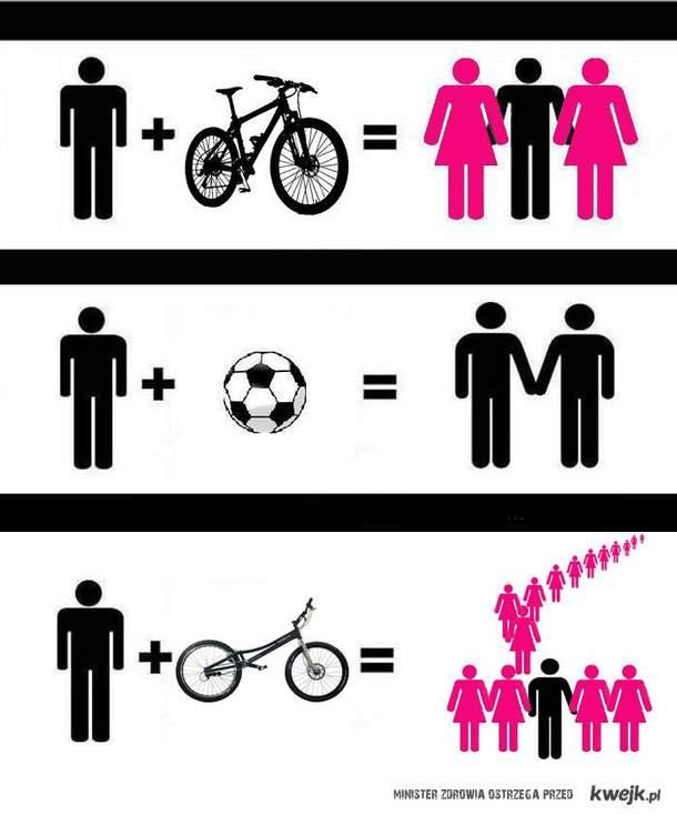 BikeTrial