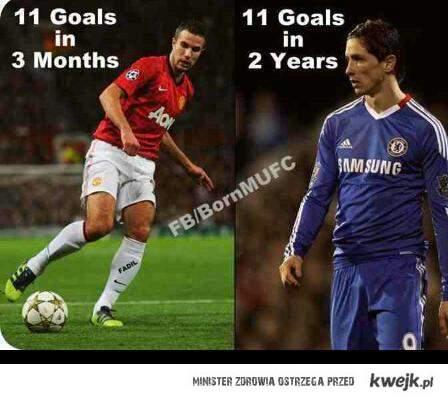 RvP vs Torres