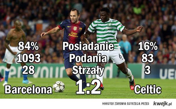 Celtic 2-1 Barcelona
