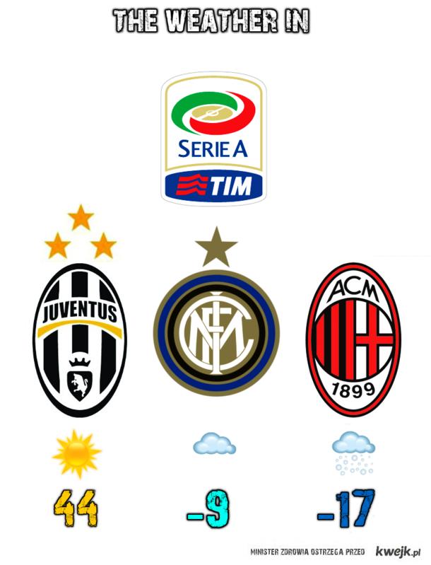 Pogoda w Serie A