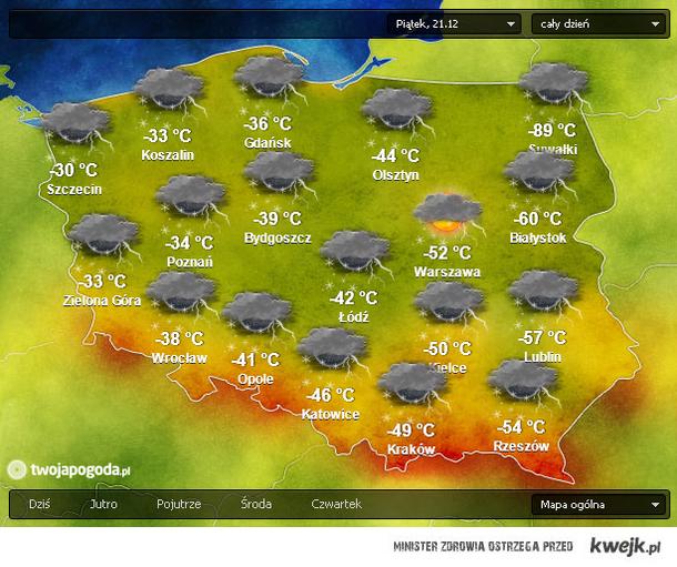 Pogoda na jutro