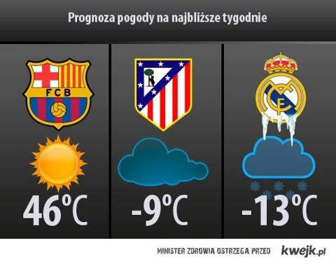 Hiszpańska pogoda!