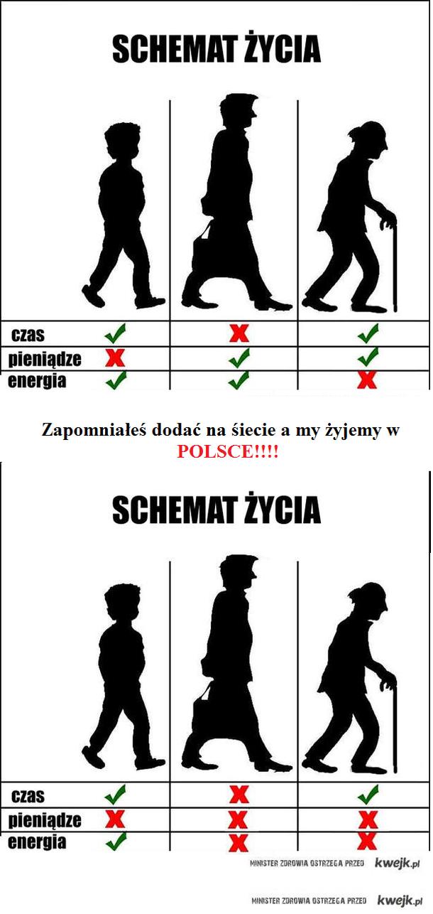 By w Polsce żyło się lepiej...