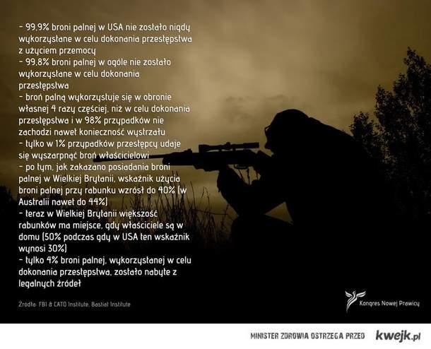 prawda o broni