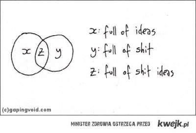 pomysły