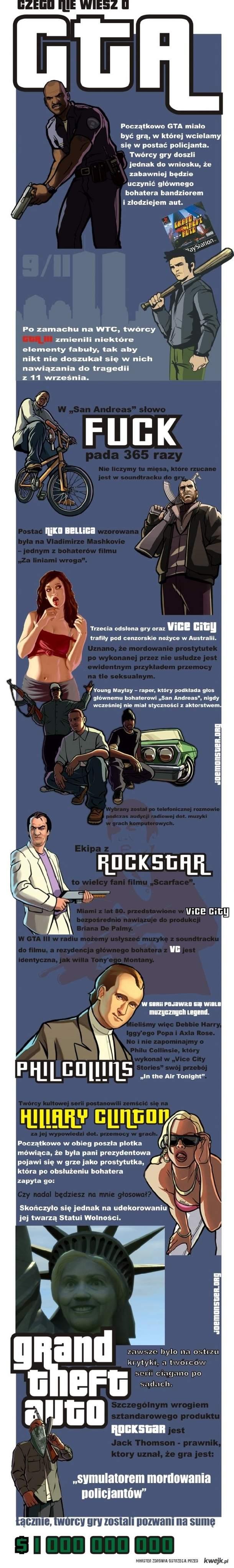 Czego nie wiesz o GTA.