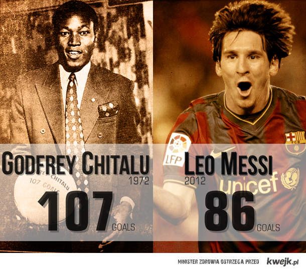 Chitalu vs Messi