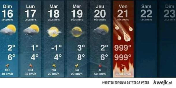 Prognoza pogody na 21.12.2012