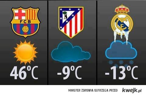 Mróz w Madrycie