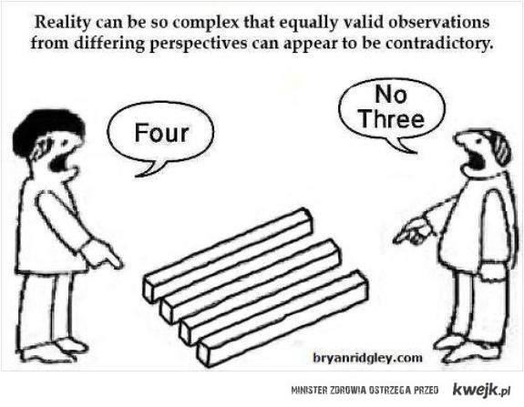 Punkt widzenia zależy od punktu siedzenia