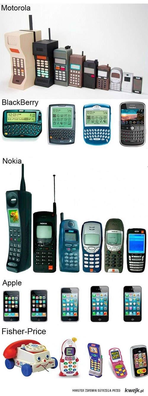 ewolucja telefonow