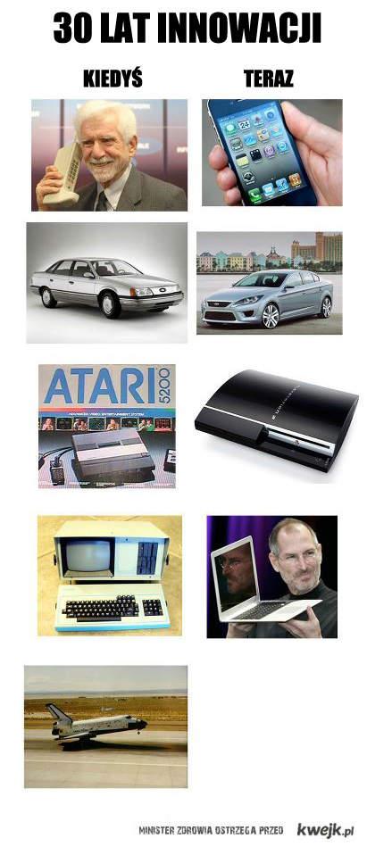 30 lat innowacji