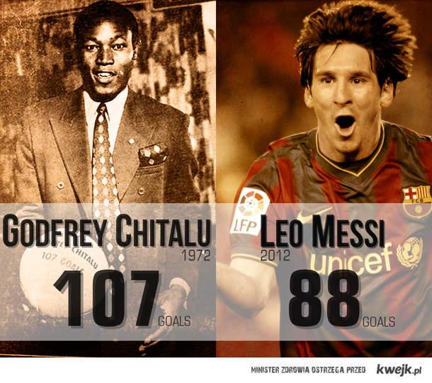 Chitalu vs Messi
