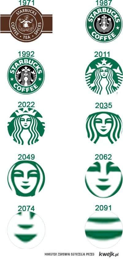ewolucja logo