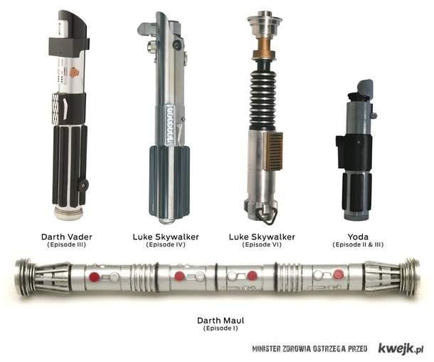 miecze świetlne
