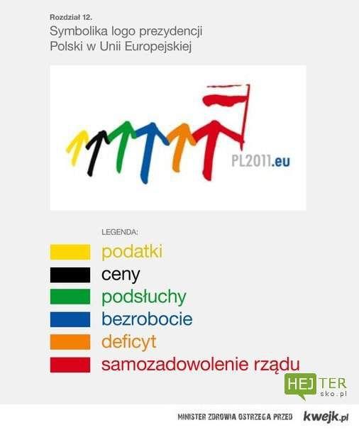 Polska w Unii