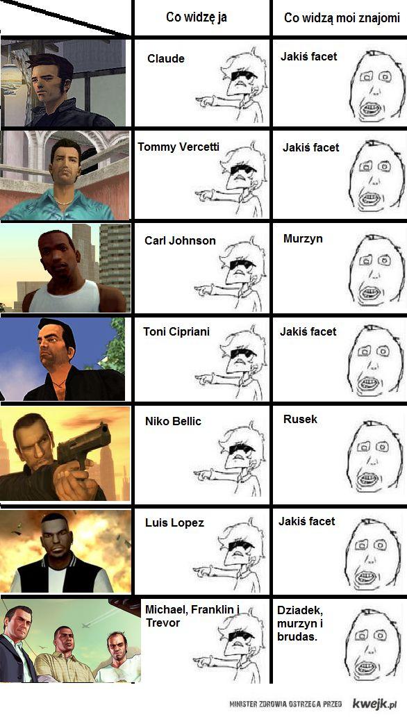 Bohaterowie GTA