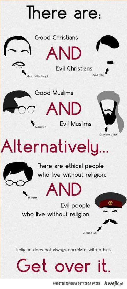 religia =/= etyka