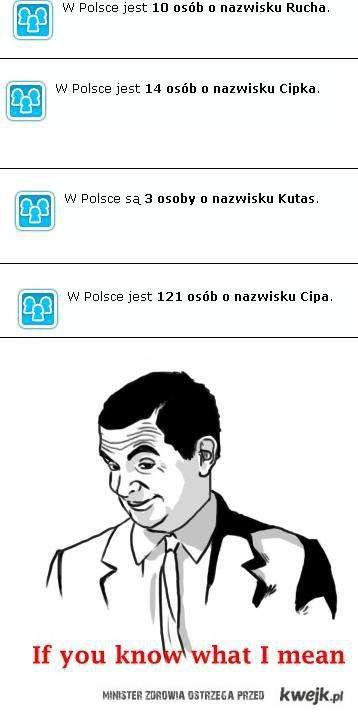 Nazwiska w Polsce