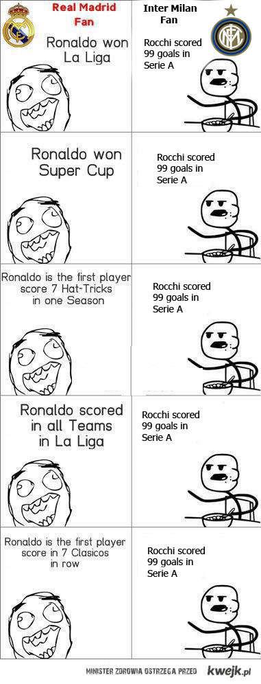 Real vs Inter