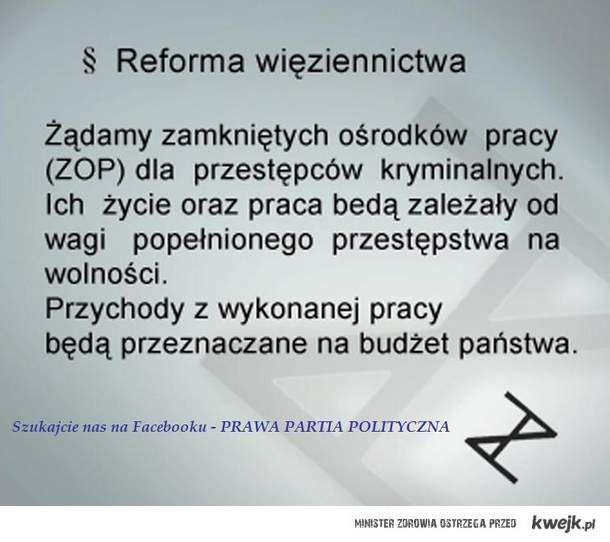 Prawa Partia Polityczna