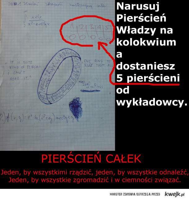 Pierścień Władzy...
