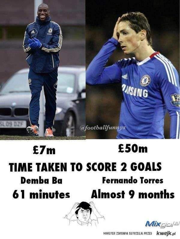Demba Ba vs Torres