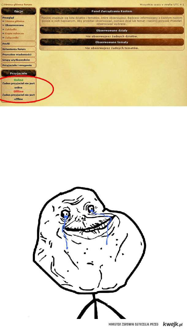 Forever alone forum