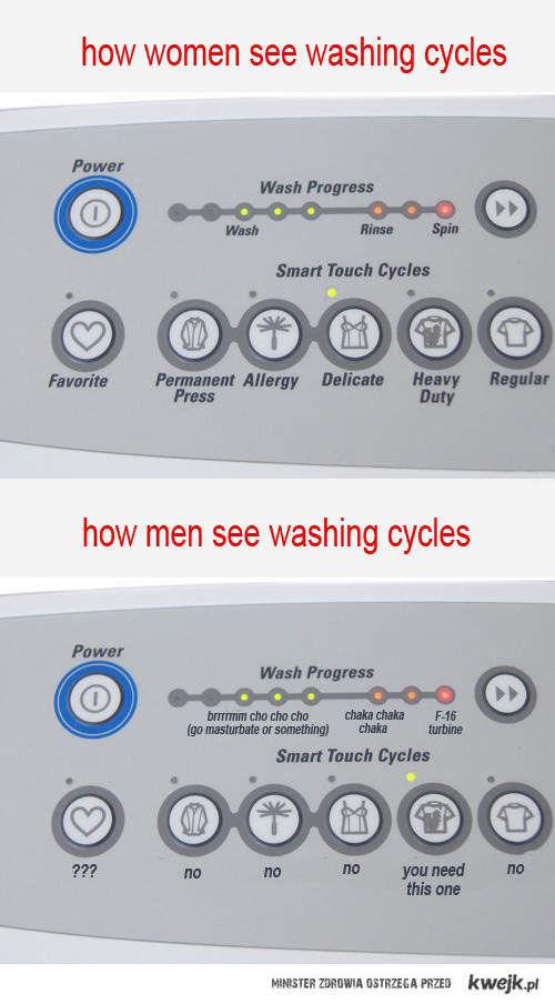Jak widzimy pralkę