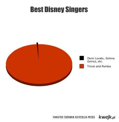 piosenkarze disneja