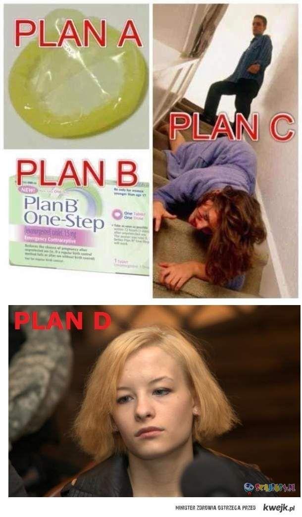 Plan abcd