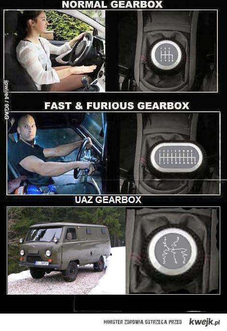 Funny GearBoxD