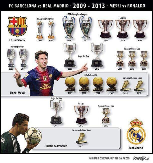 Prawdziwy Messi