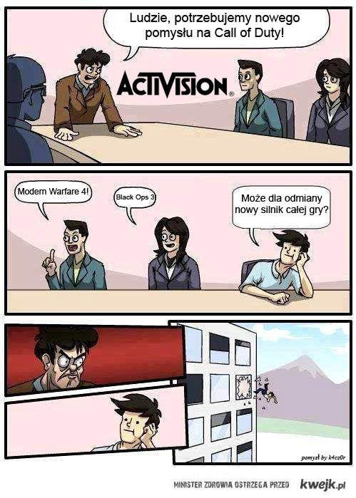 Prawda o Call of Duty