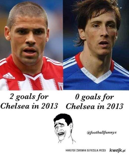 Walters w jednym meczu strzelił więcej goli dla Chelsea niż Torres w 2013 roku