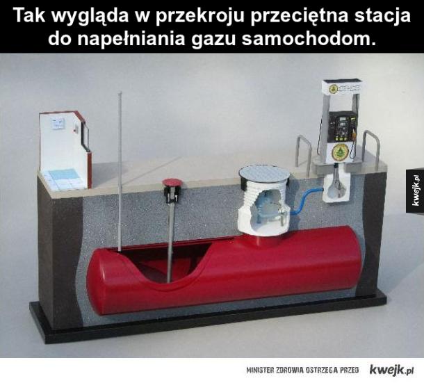 Stacja gazu