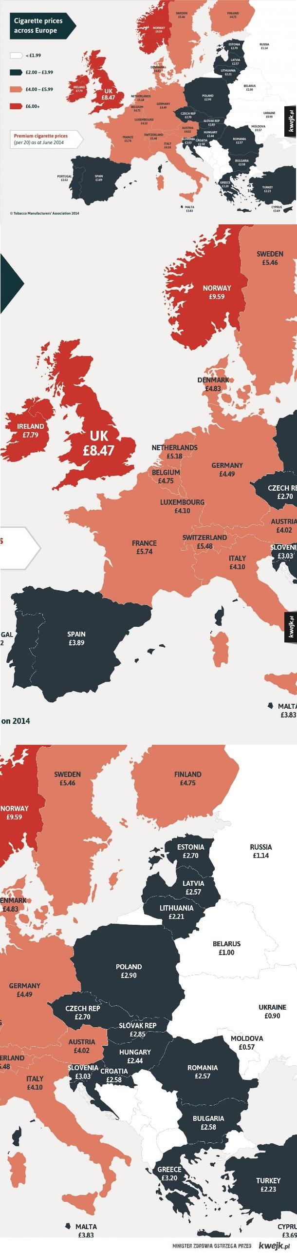 Ceny papierosów w Europie