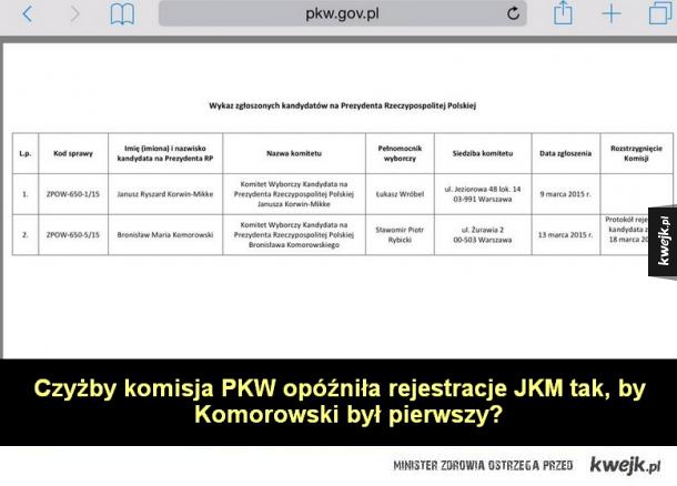 Komisja działa na szkodę JKM?