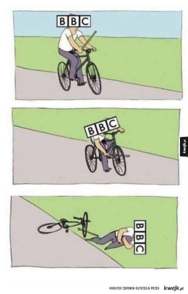Logika BBC