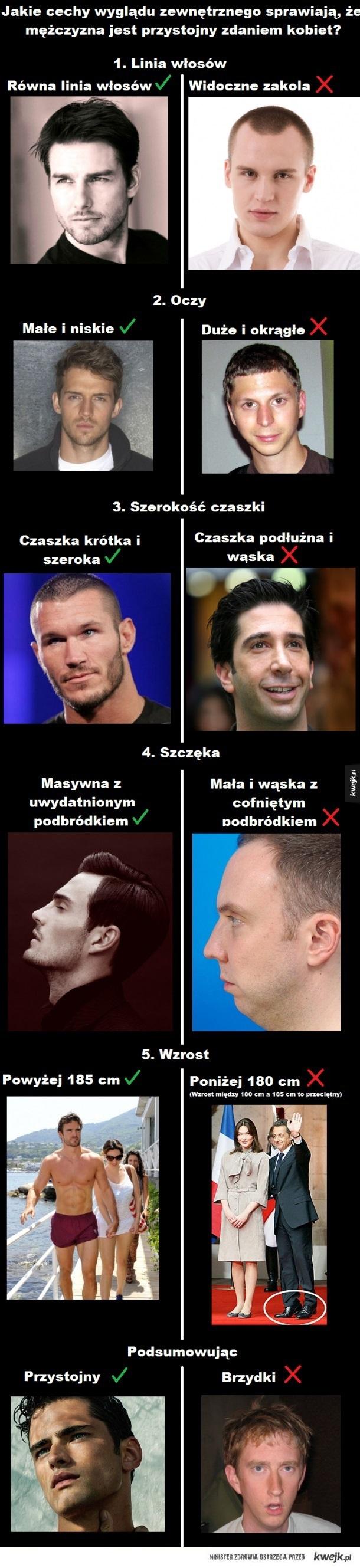 Cechy przystojnego mężczyzny