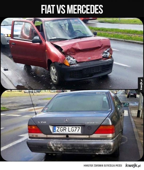 Fiat vs Mercedes