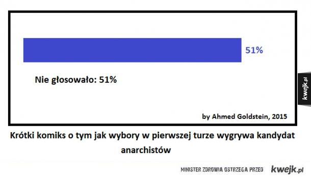 Prawdziwi antysystemowcy w Polsce wygrywają wszystkie wybory