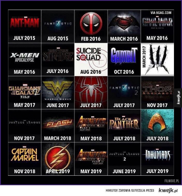 Filmy superhero, które wyjdą w ciągu najbliższych 4 lat