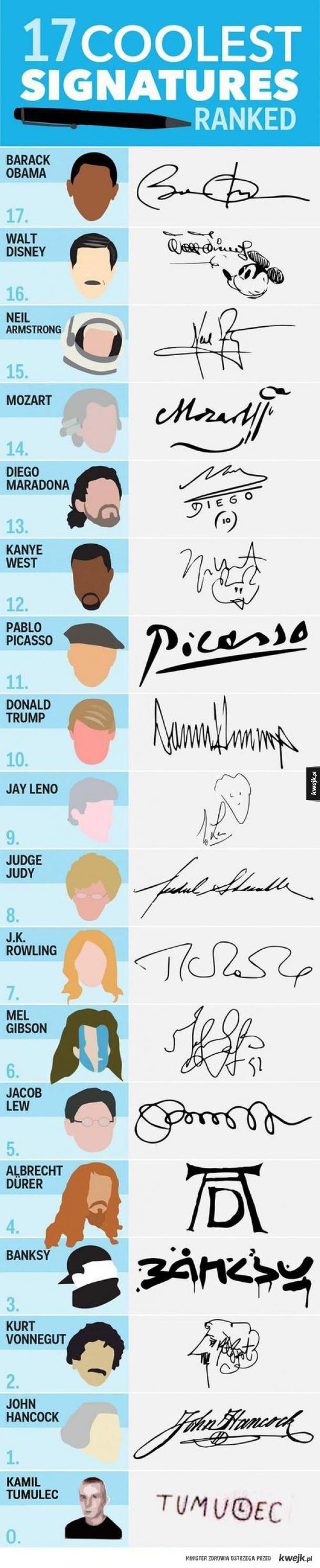 Najfajniejsze podpisy na świecie