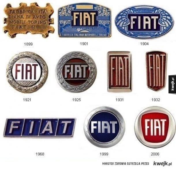 Ewolucja logo Fiata
