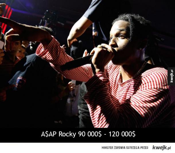 Ile za jeden koncert zarabiają znani raperzy?