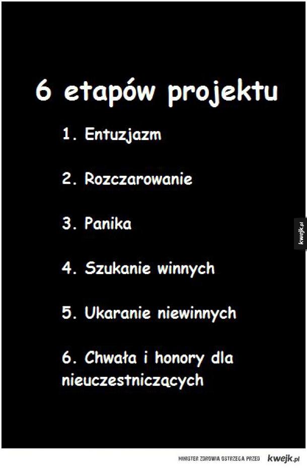 6 etapów projektu