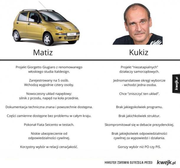 W czym Matiz jest lepszy Kukiza